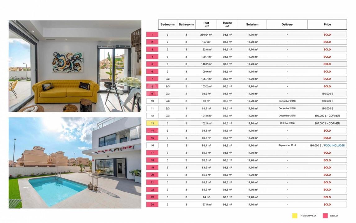3 bedroom Villa in Villamartin  - HH6406 - 20